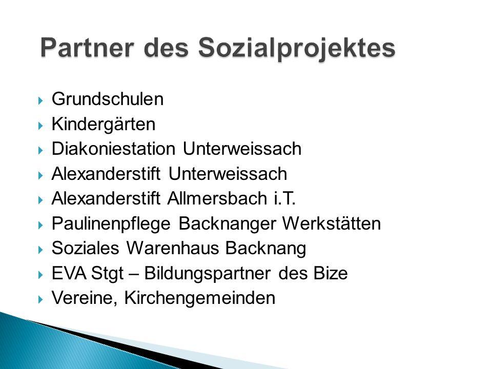  Grundschulen  Kindergärten  Diakoniestation Unterweissach  Alexanderstift Unterweissach  Alexanderstift Allmersbach i.T.  Paulinenpflege Backna