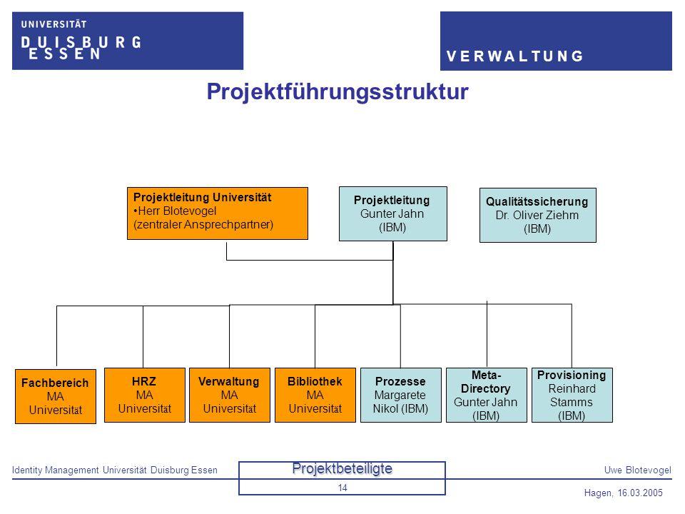 Identity Management Universität Duisburg EssenUwe Blotevogel V E R W A L T U N G Hagen, 16.03.2005 14 Projektführungsstruktur Projektleitung Universit