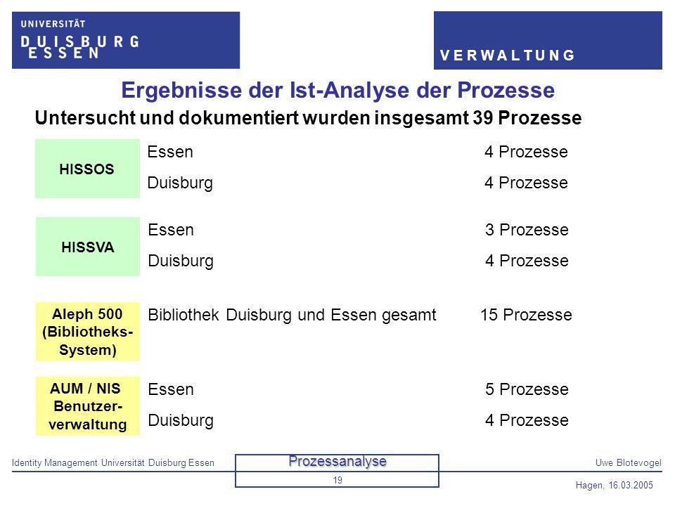 Identity Management Universität Duisburg EssenUwe Blotevogel V E R W A L T U N G Hagen, 16.03.2005 19 Ergebnisse der Ist-Analyse der Prozesse HISSOS H