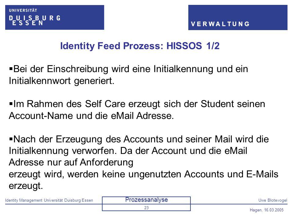 Identity Management Universität Duisburg EssenUwe Blotevogel V E R W A L T U N G Hagen, 16.03.2005 23 Identity Feed Prozess: HISSOS 1/2  Bei der Eins