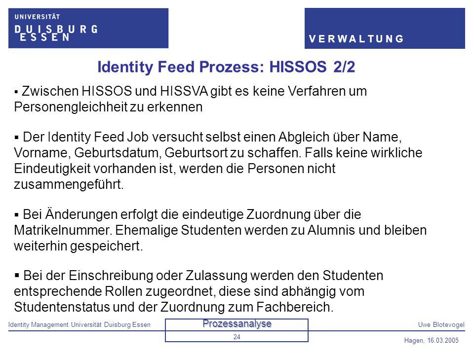 Identity Management Universität Duisburg EssenUwe Blotevogel V E R W A L T U N G Hagen, 16.03.2005 24 Identity Feed Prozess: HISSOS 2/2  Zwischen HIS