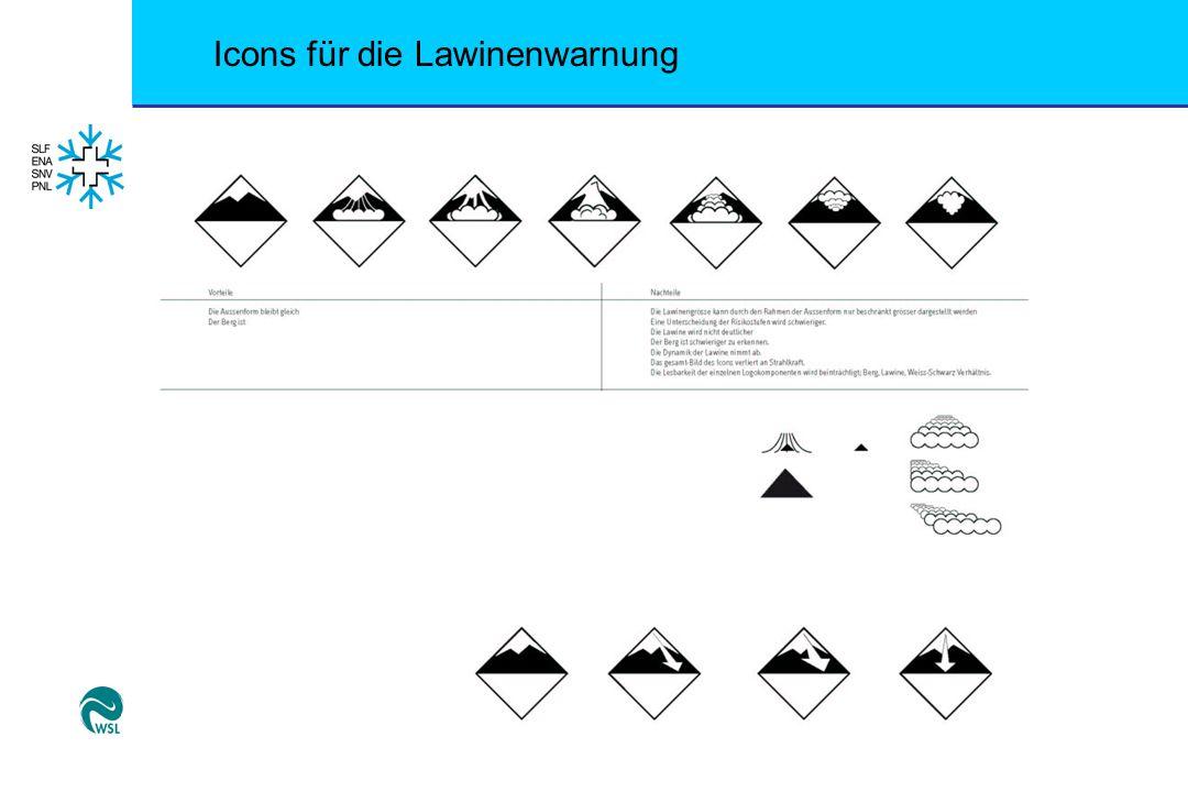 Icons für die Lawinenwarnung