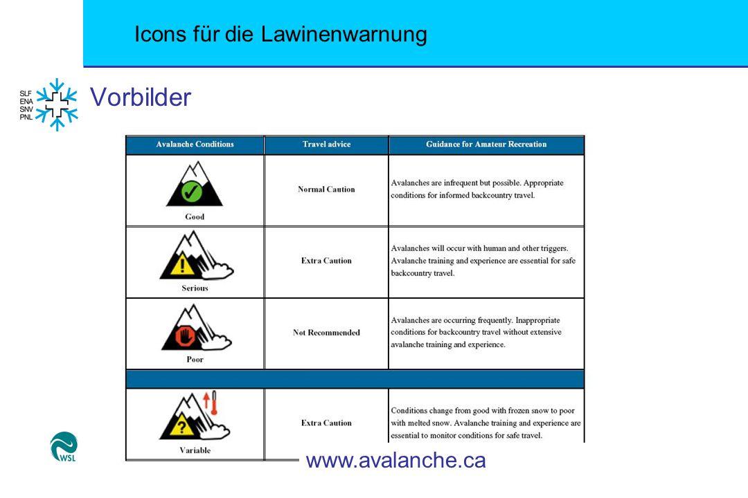 Icons für die Lawinenwarnung Zielpublikum Personen ohne Vorkenntnisse der Materie Schnee- und Lawinen  Es gibt Lawinen...