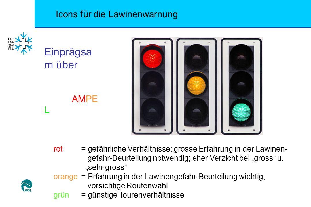 """Icons für die Lawinenwarnung rot = gefährliche Verhältnisse; grosse Erfahrung in der Lawinen- gefahr-Beurteilung notwendig; eher Verzicht bei """"gross"""""""