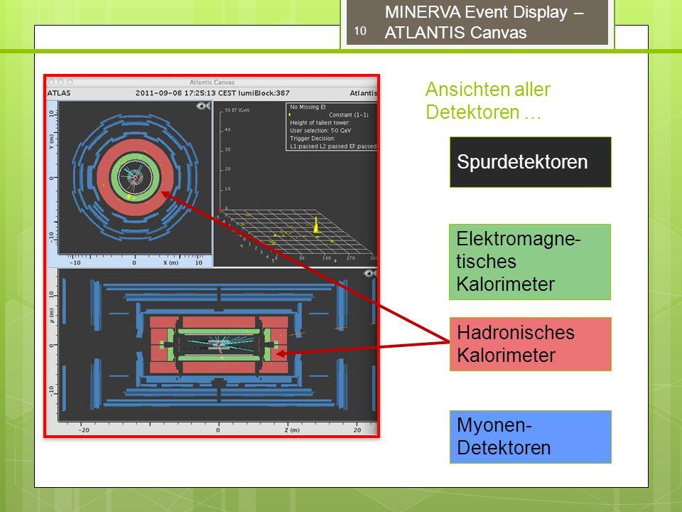10 MINERVA Event Display – ATLANTIS Canvas Ansichten aller Detektoren … Spurdetektoren Elektromagne- tisches Kalorimeter Hadronisches Kalorimeter Myonen- Detektoren