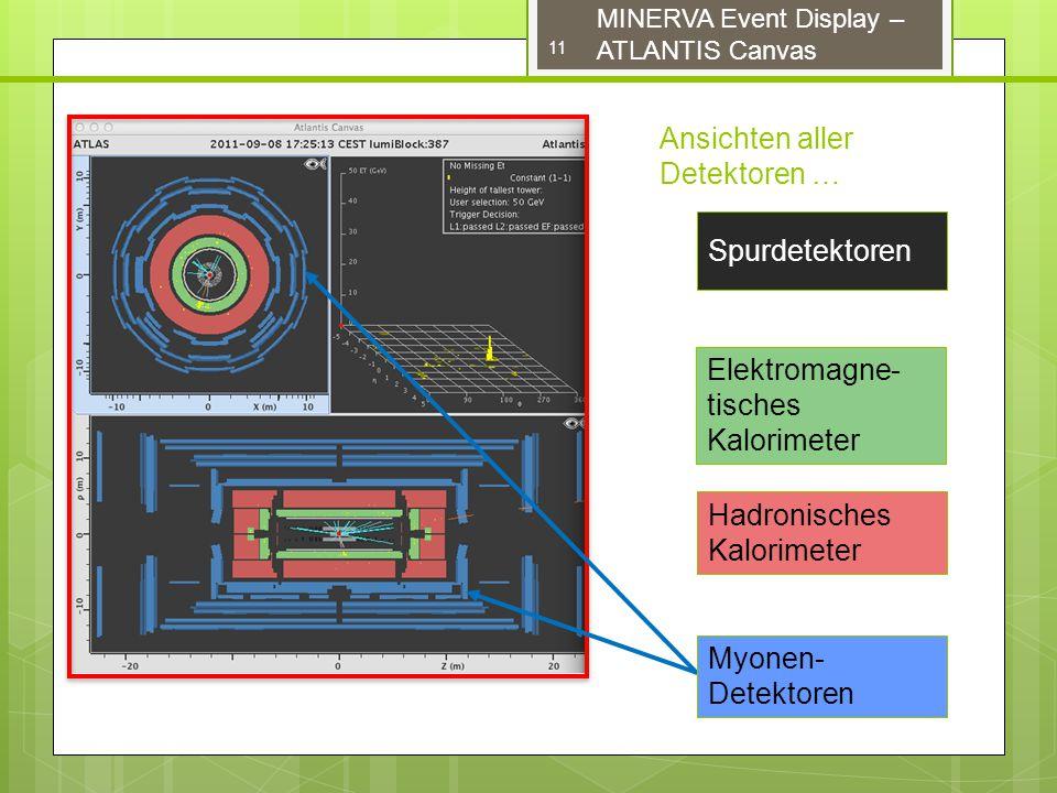 11 MINERVA Event Display – ATLANTIS Canvas Ansichten aller Detektoren … Spurdetektoren Elektromagne- tisches Kalorimeter Hadronisches Kalorimeter Myonen- Detektoren