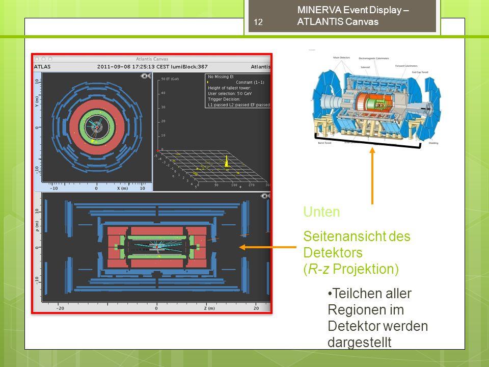 MINERVA Event Display – ATLANTIS Canvas Unten Seitenansicht des Detektors (R-z Projektion) Teilchen aller Regionen im Detektor werden dargestellt 12