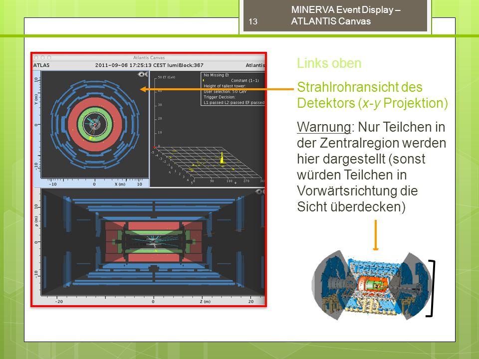 Links oben Strahlrohransicht des Detektors (x-y Projektion) Warnung: Nur Teilchen in der Zentralregion werden hier dargestellt (sonst würden Teilchen in Vorwärtsrichtung die Sicht überdecken) 13 MINERVA Event Display – ATLANTIS Canvas