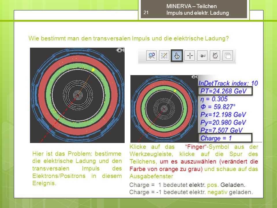 MINERVA – Teilchen Impuls und elektr.