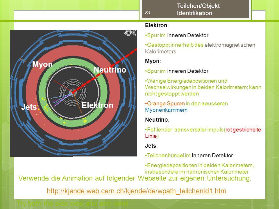 Teilchen/Objekt Identifikation Myon Elektron Jets Neutrino Elektron: Spur im Inneren Detektor Gestoppt innerhalb des elektromagnetischen Kalorimeters Myon: Spur im Inneren Detektor Wenige Energiedepositionen und Wechselwirkungen in beiden Kalorimetern; kann nicht gestoppt werden Orange Spuren in den aeusseren Myonenkammern Neutrino: Fehlender transversaler Impuls(rot gestrichelte Linie) Jets: Teilchenbündel im Inneren Detektor Energiedepositionen in beiden Kalorimetern, insbesondere im hadronischen Kalorimeter Verwende die Animation auf folgender Webseite zur eigenen Untersuchung: http://kjende.web.cern.ch/kjende/de/wpath_teilchenid1.htm Try both the side view and end view.