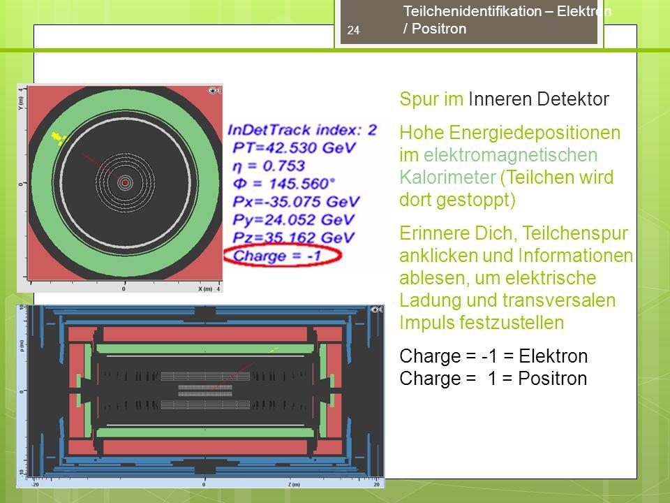 Teilchenidentifikation – Elektron / Positron Spur im Inneren Detektor Hohe Energiedepositionen im elektromagnetischen Kalorimeter (Teilchen wird dort gestoppt) Erinnere Dich, Teilchenspur anklicken und Informationen ablesen, um elektrische Ladung und transversalen Impuls festzustellen Charge = -1 = Elektron Charge = 1 = Positron 24