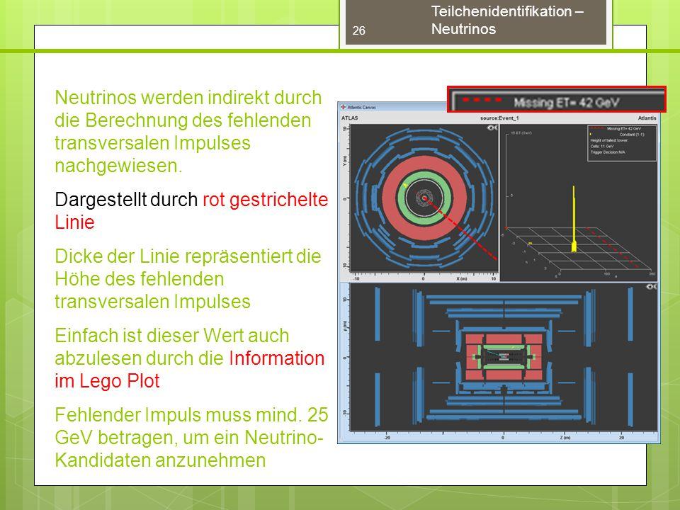 Neutrinos werden indirekt durch die Berechnung des fehlenden transversalen Impulses nachgewiesen.