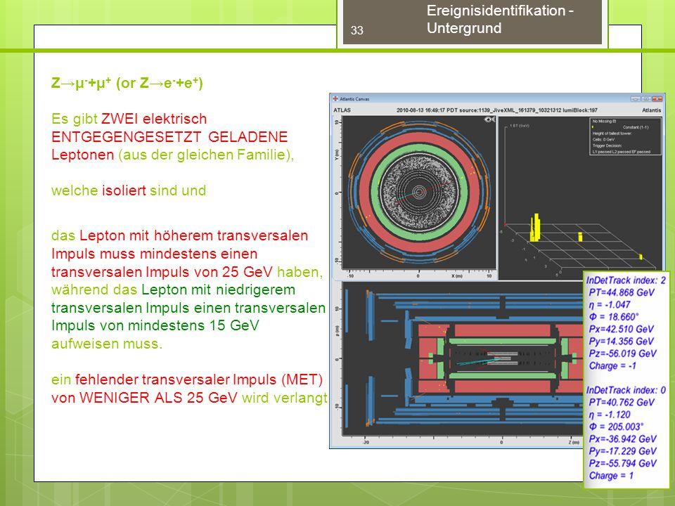 Z→μ - +μ + (or Z→e - +e + ) Es gibt ZWEI elektrisch ENTGEGENGESETZT GELADENE Leptonen (aus der gleichen Familie), welche isoliert sind und das Lepton mit höherem transversalen Impuls muss mindestens einen transversalen Impuls von 25 GeV haben, während das Lepton mit niedrigerem transversalen Impuls einen transversalen Impuls von mindestens 15 GeV aufweisen muss.