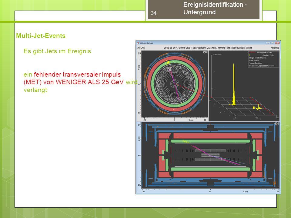 Multi-Jet-Events Es gibt Jets im Ereignis ein fehlender transversaler Impuls (MET) von WENIGER ALS 25 GeV wird verlangt 34 Ereignisidentifikation - Untergrund