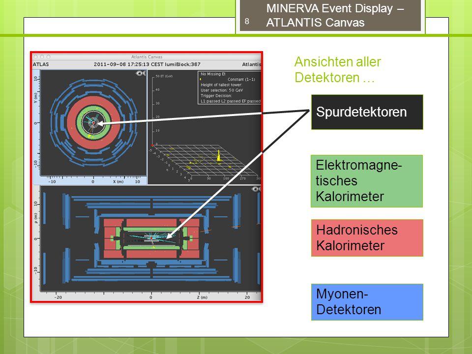 MINERVA Event Display – ATLANTIS Canvas Ansichten aller Detektoren … Spurdetektoren Elektromagne- tisches Kalorimeter Hadronisches Kalorimeter Myonen- Detektoren 8