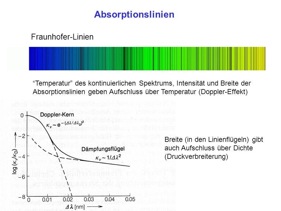 """Absorptionslinien Fraunhofer-Linien """"Temperatur"""" des kontinuierlichen Spektrums, Intensität und Breite der Absorptionslinien geben Aufschluss über Tem"""