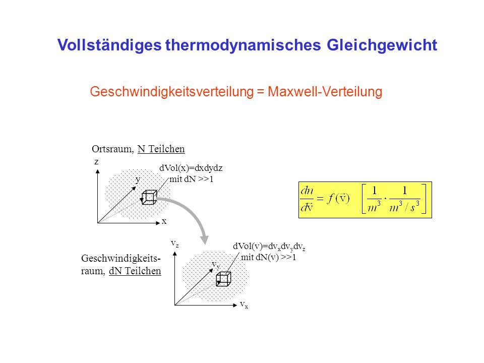 Vollständiges thermodynamisches Gleichgewicht Geschwindigkeitsverteilung = Maxwell-Verteilung z x dVol(x)=dxdydz mit dN >>1 Ortsraum, N Teilchen vzvz