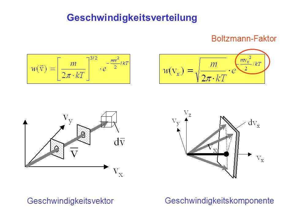 Geschwindigkeitsvektor Geschwindigkeitskomponente Boltzmann-Faktor Geschwindigkeitsverteilung