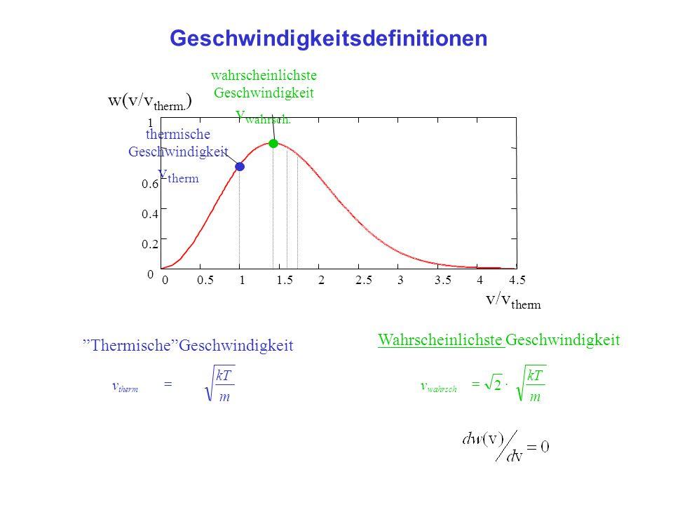 Geschwindigkeitsdefinitionen 00.511.522.533.544.5 0 0.2 0.4 0.6 1 thermische Geschwindigkeit v therm w(v/v therm. ) v/v therm wahrscheinlichste Geschw
