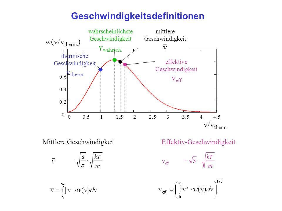 Geschwindigkeitsdefinitionen 00.511.522.533.544.5 0 0.2 0.4 0.6 1 thermische Geschwindigkeit v therm effektive Geschwindigkeit v eff w(v/v therm. ) v/