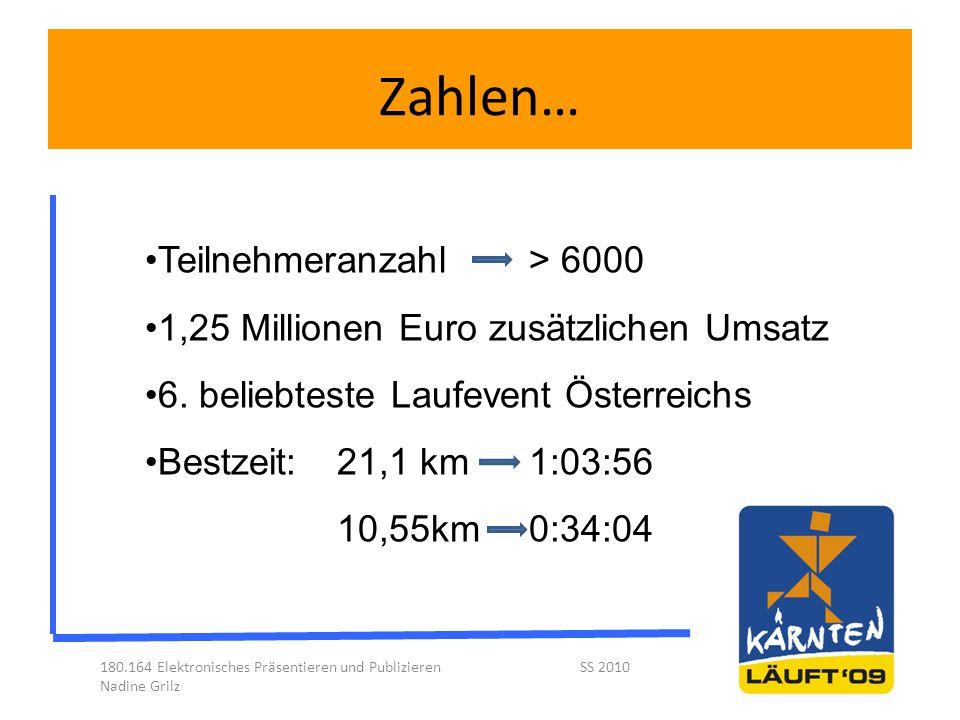 Zahlen… 180.164 Elektronisches Präsentieren und Publizieren SS 2010 Nadine Grilz Teilnehmeranzahl> 6000 1,25 Millionen Euro zusätzlichen Umsatz 6.