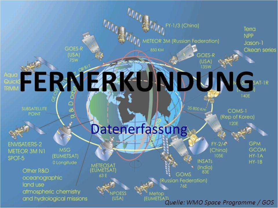 FERNERKUNDUNG Datenerfassung Quelle: WMO Space Programme / GOS