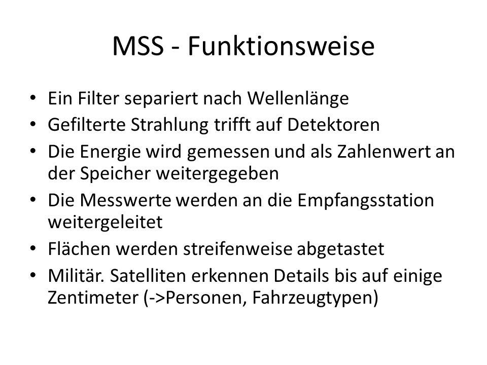 MSS - Funktionsweise Ein Filter separiert nach Wellenlänge Gefilterte Strahlung trifft auf Detektoren Die Energie wird gemessen und als Zahlenwert an