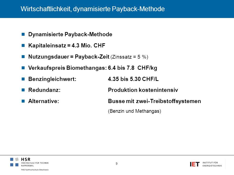 Dynamisierte Payback-Methode Kapitaleinsatz = 4.3 Mio. CHF Nutzungsdauer = Payback-Zeit (Zinssatz = 5 %) Verkaufspreis Biomethangas:6.4 bis 7.8 CHF/kg