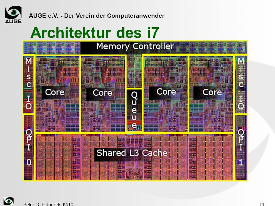 AUGE e.V. - Der Verein der Computeranwender Peter G. Poloczek, IV/10 13 Architektur des i7