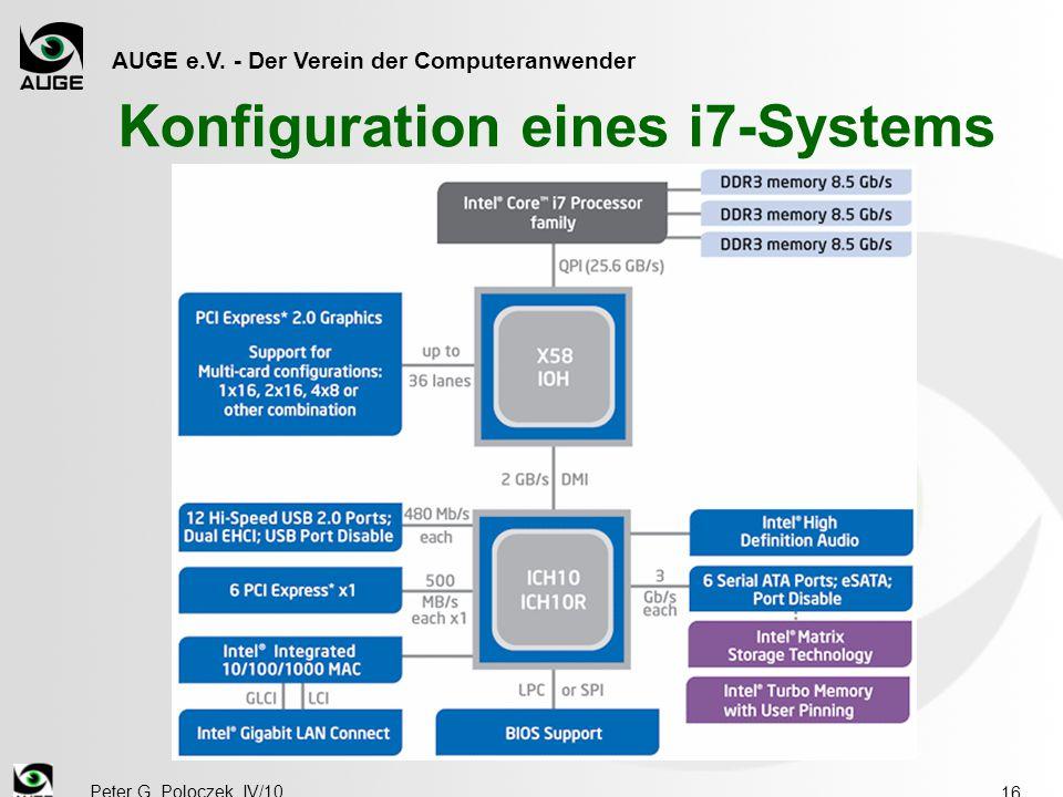 AUGE e.V. - Der Verein der Computeranwender Peter G. Poloczek, IV/10 16 Konfiguration eines i7-Systems
