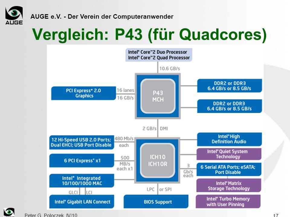 AUGE e.V. - Der Verein der Computeranwender Peter G. Poloczek, IV/10 17 Vergleich: P43 (für Quadcores)