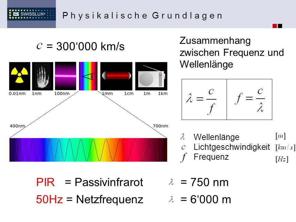 = 300'000 km/s P h y s i k a l i s c h e G r u n d l a g e n PIR = Passivinfrarot = 750 nm 50Hz = Netzfrequenz = 6'000 m Zusammenhang zwischen Frequen