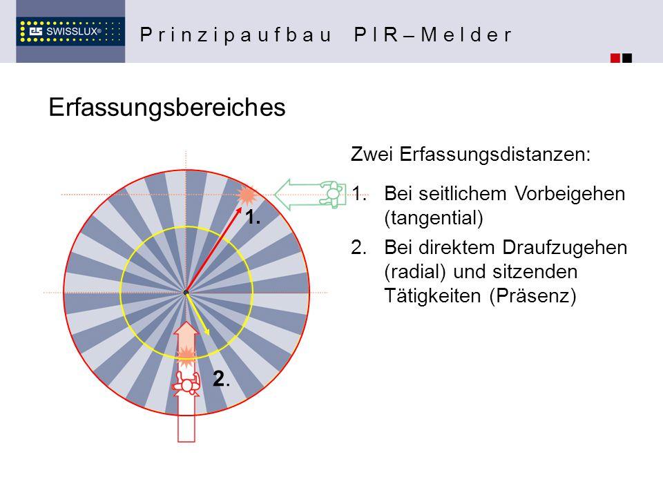 Erfassungsbereiches P r i n z i p a u f b a u P I R – M e l d e r 1.Bei seitlichem Vorbeigehen (tangential) 2.Bei direktem Draufzugehen (radial) und s