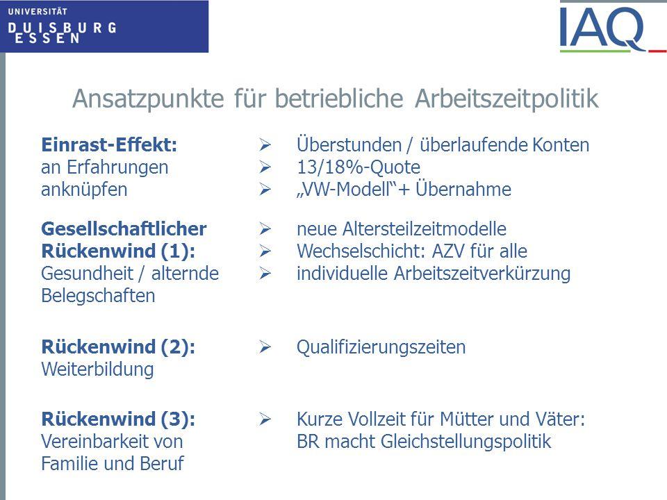 """Einrast-Effekt: an Erfahrungen anknüpfen  Überstunden / überlaufende Konten  13/18%-Quote  """"VW-Modell""""+ Übernahme Gesellschaftlicher Rückenwind (1)"""