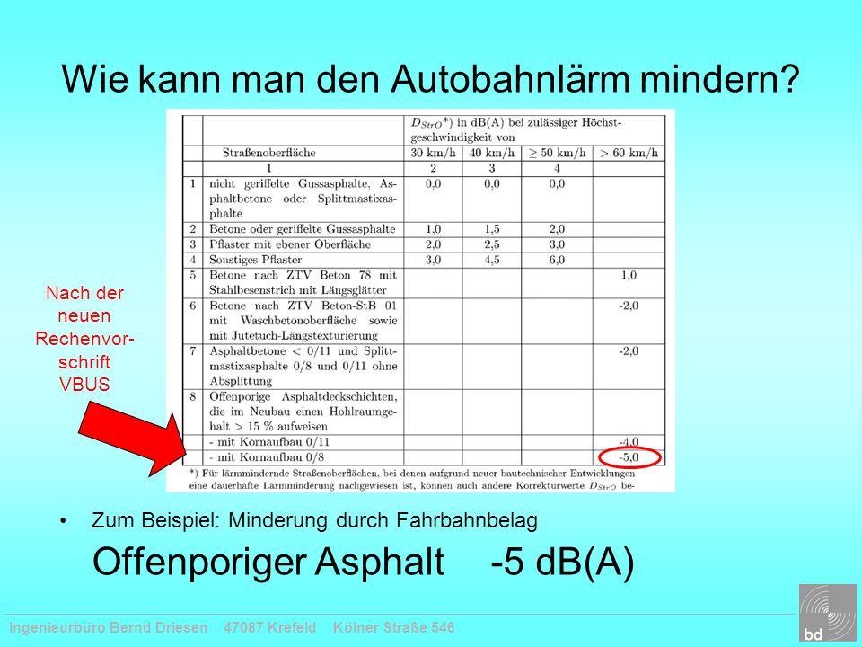 Wie kann man den Autobahnlärm mindern? Zum Beispiel: Minderung durch Fahrbahnbelag Offenporiger Asphalt-5 dB(A) Nach der neuen Rechenvor- schrift VBUS