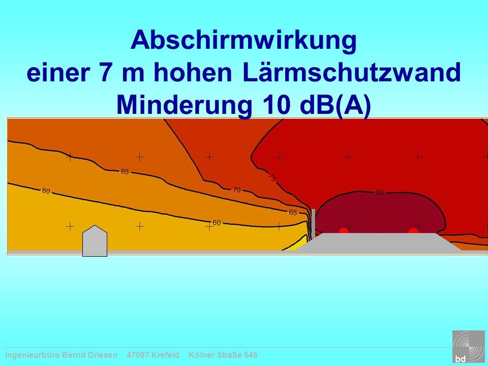 Ingenieurbüro Bernd Driesen 47087 Krefeld Kölner Straße 546 Abschirmwirkung einer 7 m hohen Lärmschutzwand Minderung 10 dB(A)
