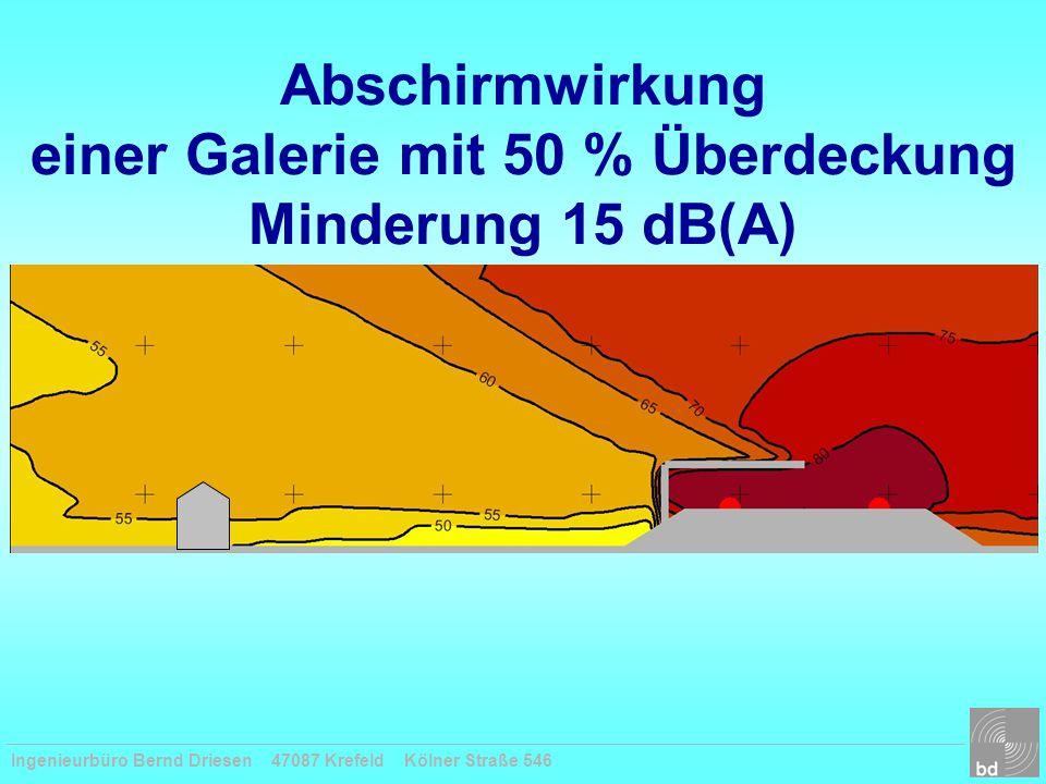 Ingenieurbüro Bernd Driesen 47087 Krefeld Kölner Straße 546 Abschirmwirkung einer Galerie mit 50 % Überdeckung Minderung 15 dB(A)
