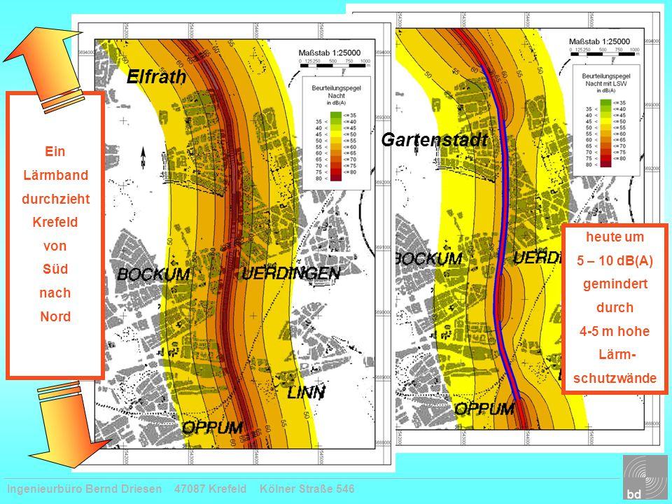 Ingenieurbüro Bernd Driesen 47087 Krefeld Kölner Straße 546 Elfrath Gartenstadt Ein Lärmband durchzieht Krefeld von Süd nach Nord heute um 5 – 10 dB(A