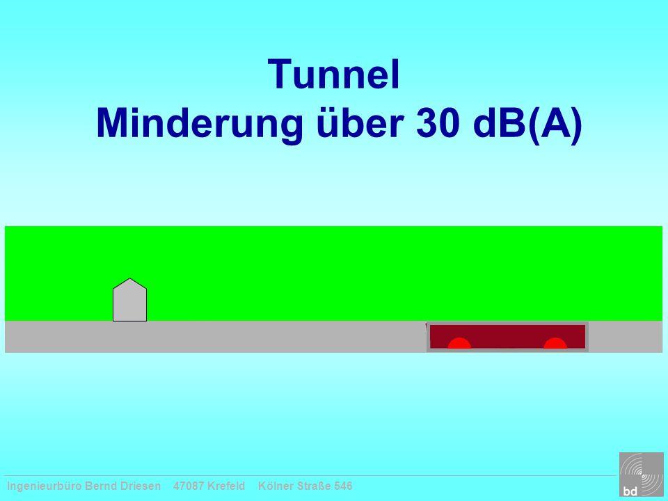 Ingenieurbüro Bernd Driesen 47087 Krefeld Kölner Straße 546 Tunnel Minderung über 30 dB(A)