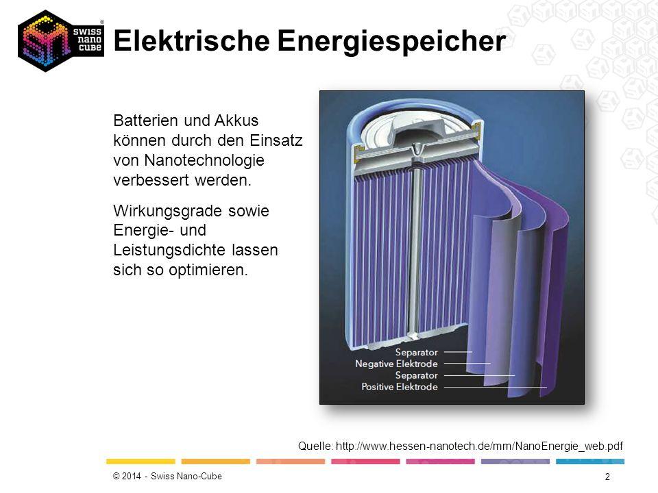 © 2014 - Swiss Nano-Cube Elektrische Energiespeicher 2 Batterien und Akkus können durch den Einsatz von Nanotechnologie verbessert werden.