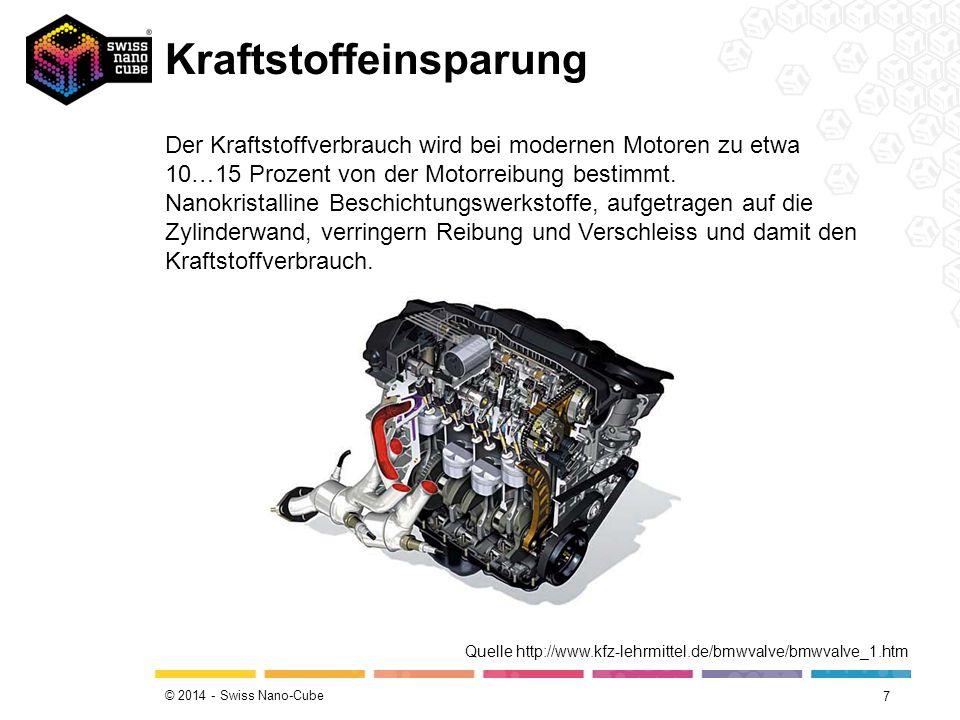 © 2014 - Swiss Nano-Cube Kraftstoffeinsparung 7 Der Kraftstoffverbrauch wird bei modernen Motoren zu etwa 10…15 Prozent von der Motorreibung bestimmt.