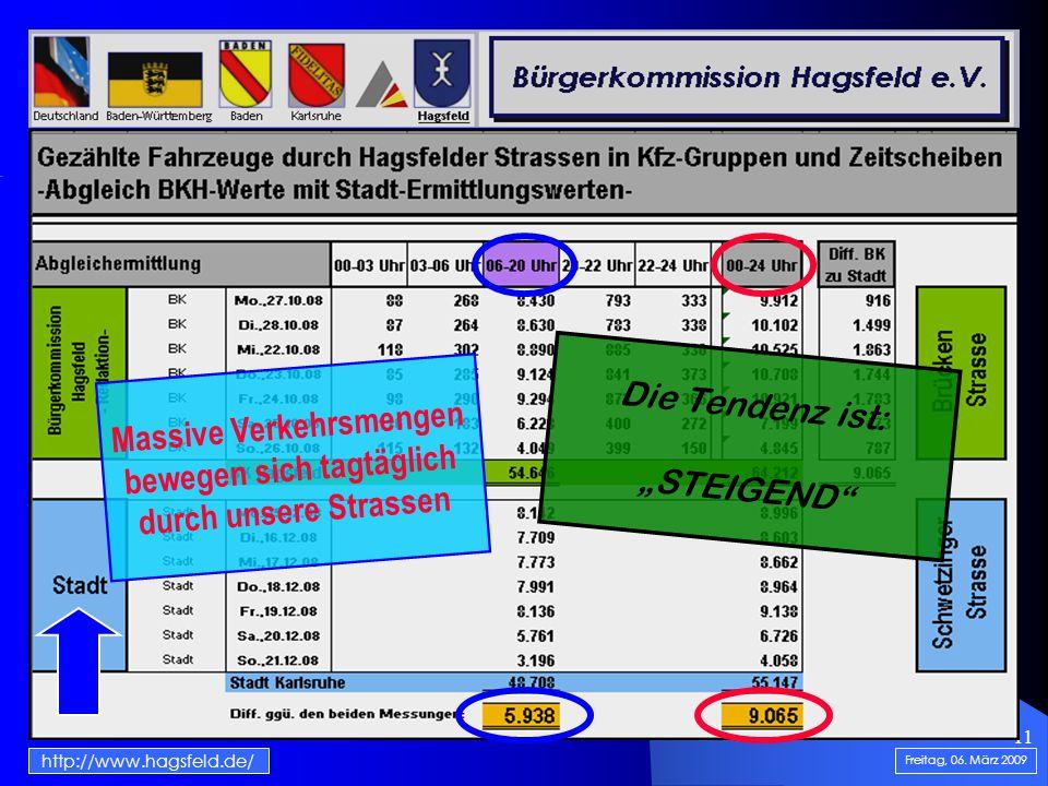 11 http://www.hagsfeld.de/ Freitag, 06.