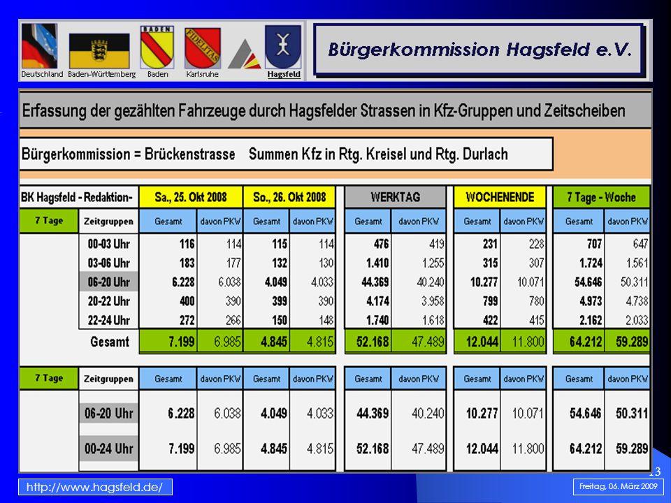13 http://www.hagsfeld.de/ Freitag, 06. März 2009