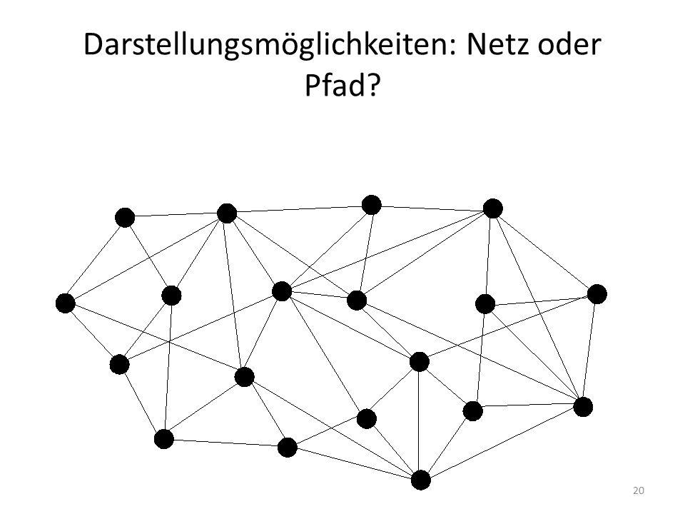 Darstellungsmöglichkeiten: Netz oder Pfad? 20