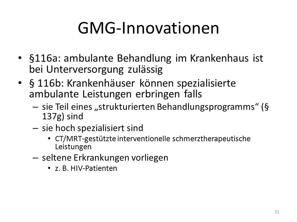 """GMG-Innovationen §116a: ambulante Behandlung im Krankenhaus ist bei Unterversorgung zulässig § 116b: Krankenhäuser können spezialisierte ambulante Leistungen erbringen falls – sie Teil eines """"strukturierten Behandlungsprogramms (§ 137g) sind – sie hoch spezialisiert sind CT/MRT-gestützte interventionelle schmerztherapeutische Leistungen – seltene Erkrankungen vorliegen z."""