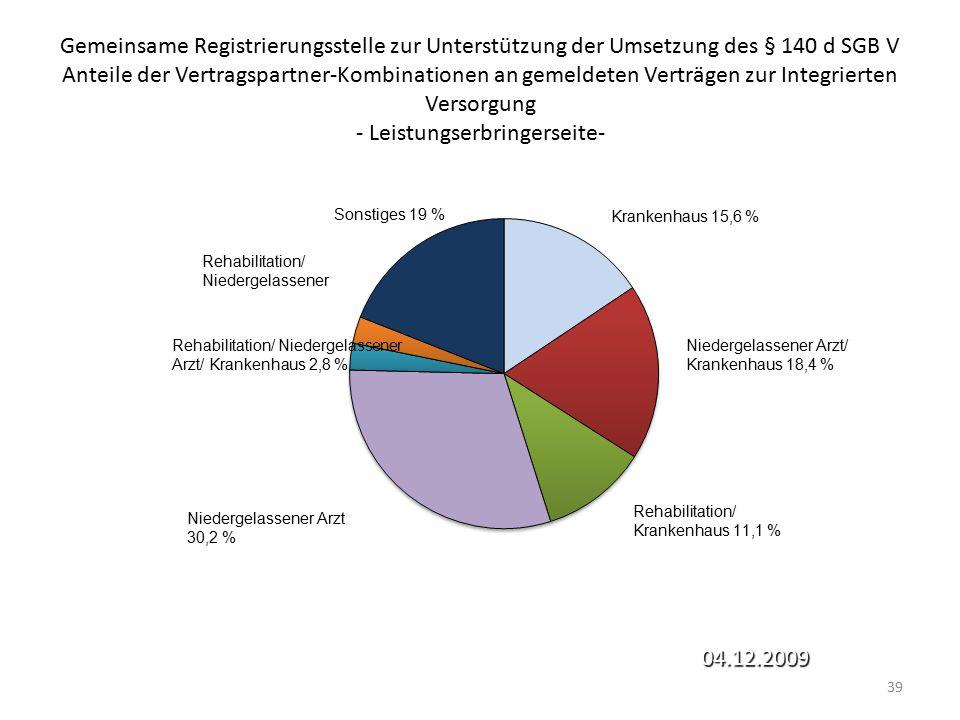 Gemeinsame Registrierungsstelle zur Unterstützung der Umsetzung des § 140 d SGB V Anteile der Vertragspartner-Kombinationen an gemeldeten Verträgen zur Integrierten Versorgung - Leistungserbringerseite- 04.12.2009 39