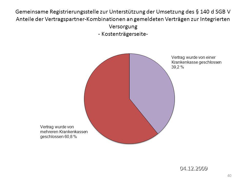 Gemeinsame Registrierungsstelle zur Unterstützung der Umsetzung des § 140 d SGB V Anteile der Vertragspartner-Kombinationen an gemeldeten Verträgen zur Integrierten Versorgung - Kostenträgerseite- 04.12.2009 40