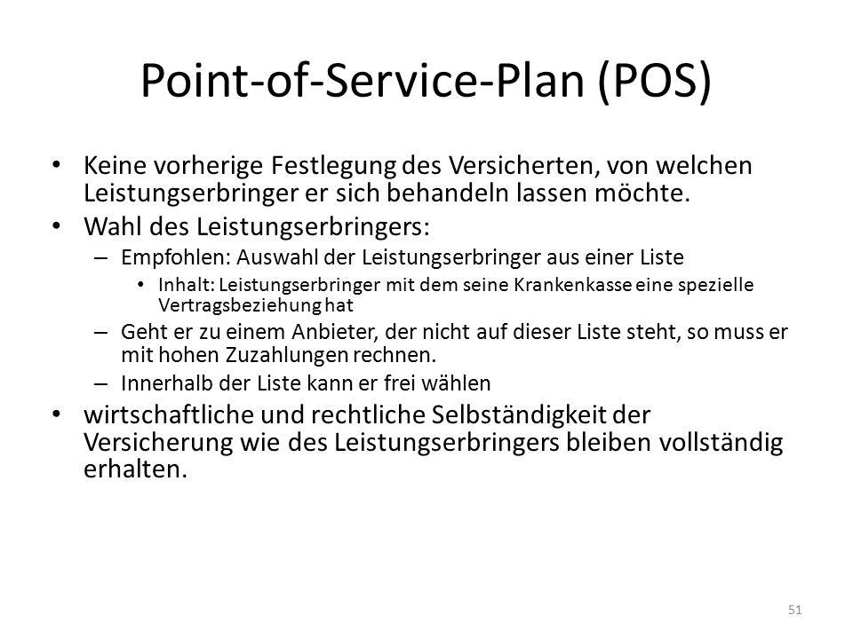 Point-of-Service-Plan (POS) Keine vorherige Festlegung des Versicherten, von welchen Leistungserbringer er sich behandeln lassen möchte.