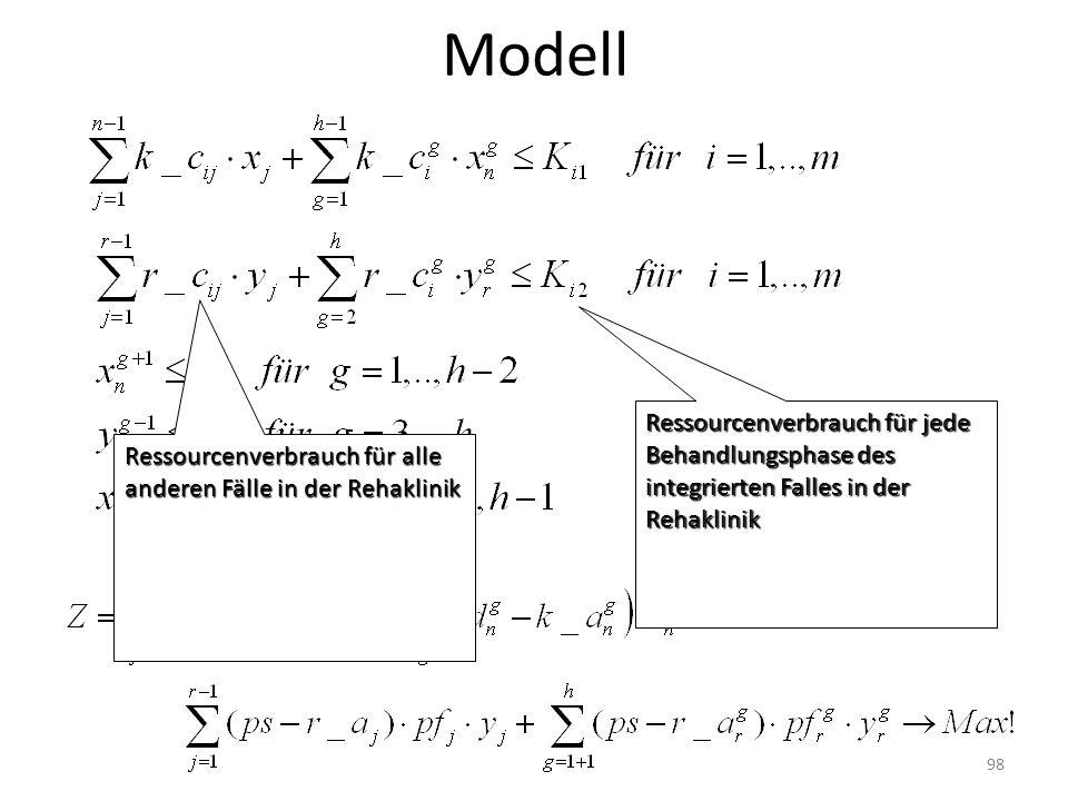 Modell Ressourcenverbrauch für alle anderen Fälle in der Rehaklinik Ressourcenverbrauch für jede Behandlungsphase des integrierten Falles in der Rehaklinik 98
