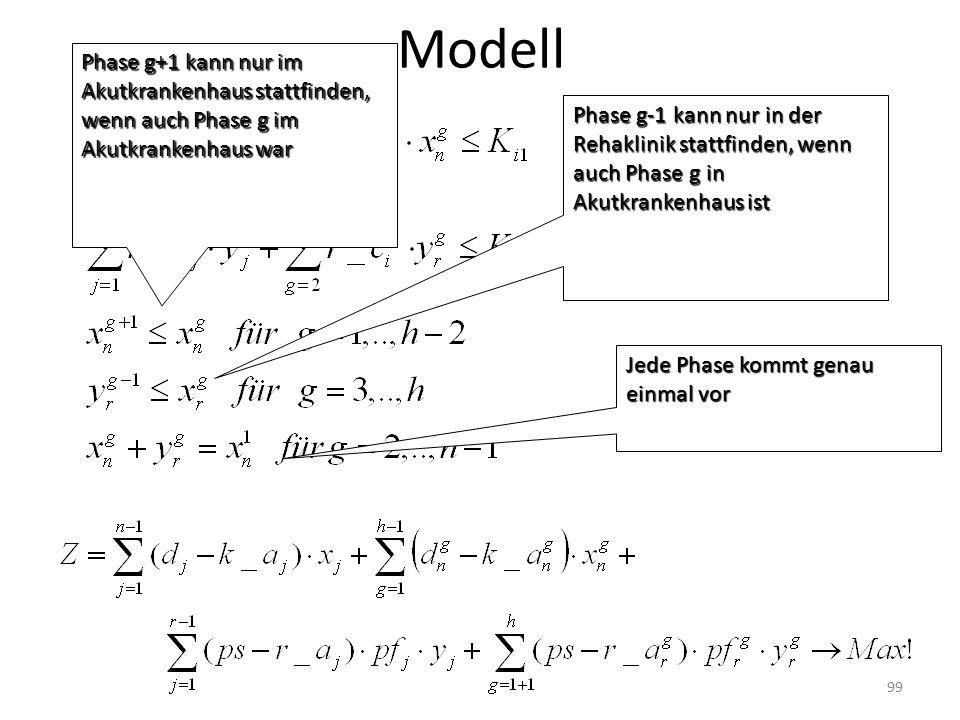 Modell Phase g+1 kann nur im Akutkrankenhaus stattfinden, wenn auch Phase g im Akutkrankenhaus war Phase g-1 kann nur in der Rehaklinik stattfinden, wenn auch Phase g in Akutkrankenhaus ist Jede Phase kommt genau einmal vor 99